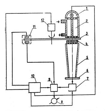 121ФА-01 блок-схема