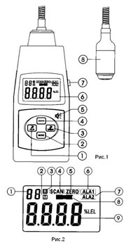202Eh - Leak detector - The arrangement of buttons and elements on the front panel.