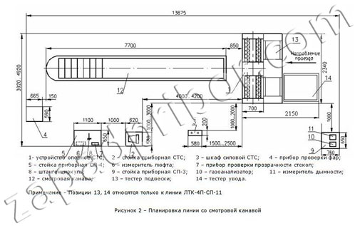 LTK-4P-SP-11 line technical control plan accommodation with a pit.