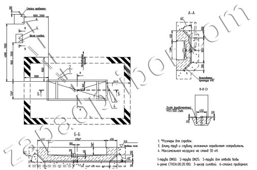 STS-4-SP-11 brake tester foundation plan of the stand.