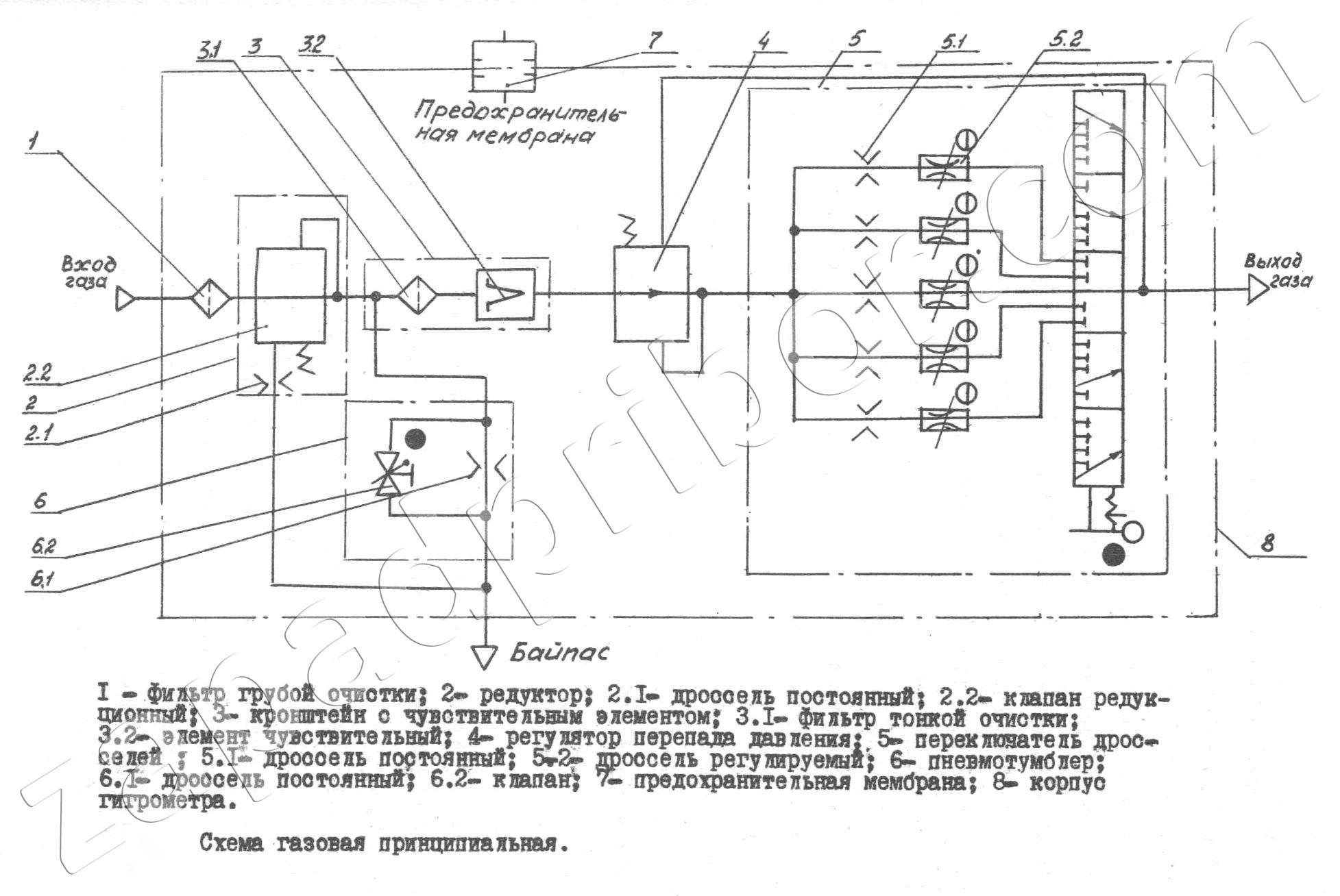 ив-104 электрическая схема