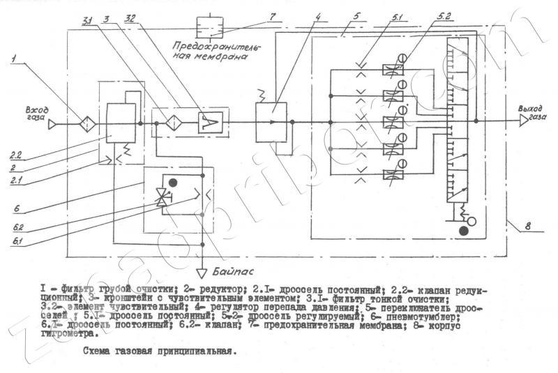Баргузин-1 схема газовая