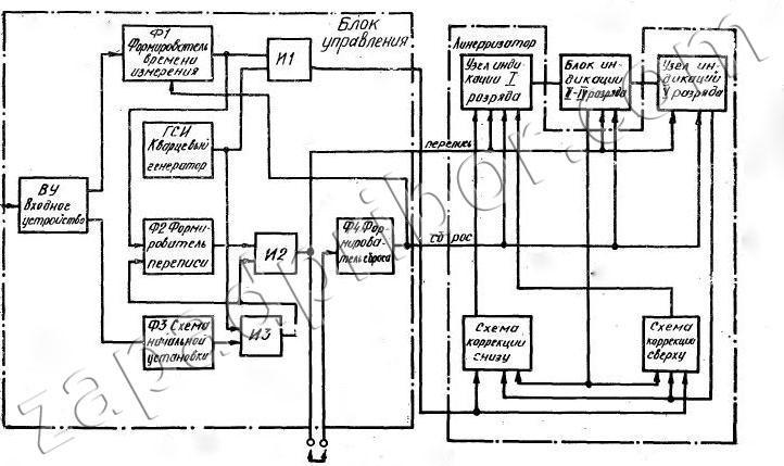 Ф246 электрическая структурная