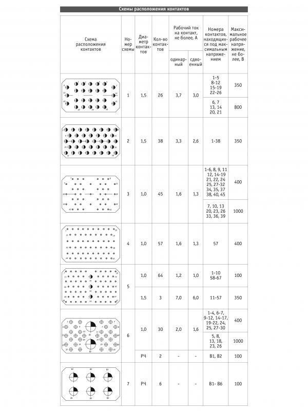 РПКМ1 схемы расположения