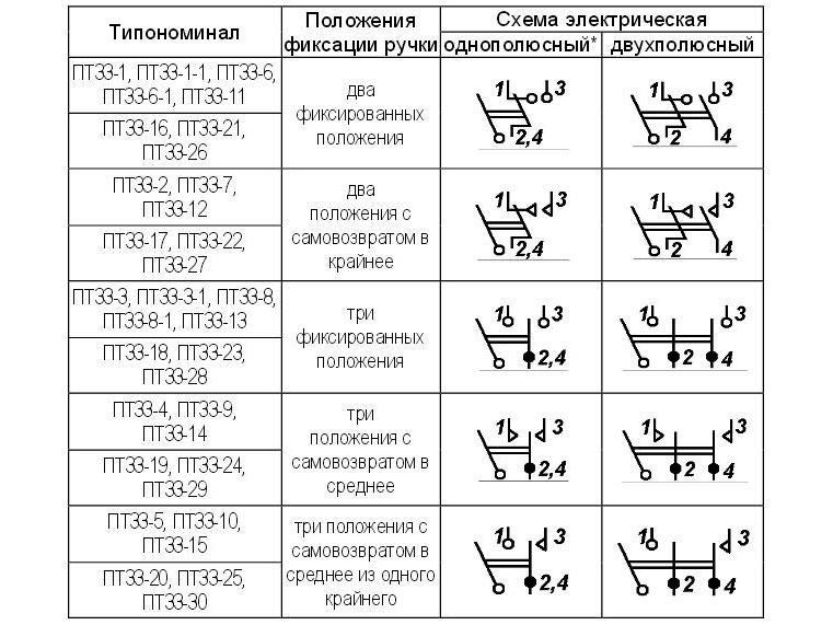 ПТ33 электрические схемы