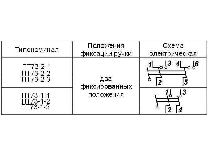 ПТ73 электрические схемы