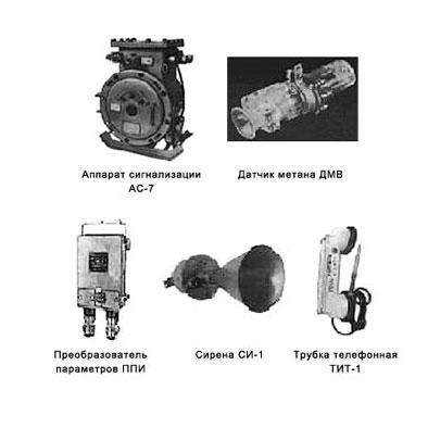 АТБ анализатор метана