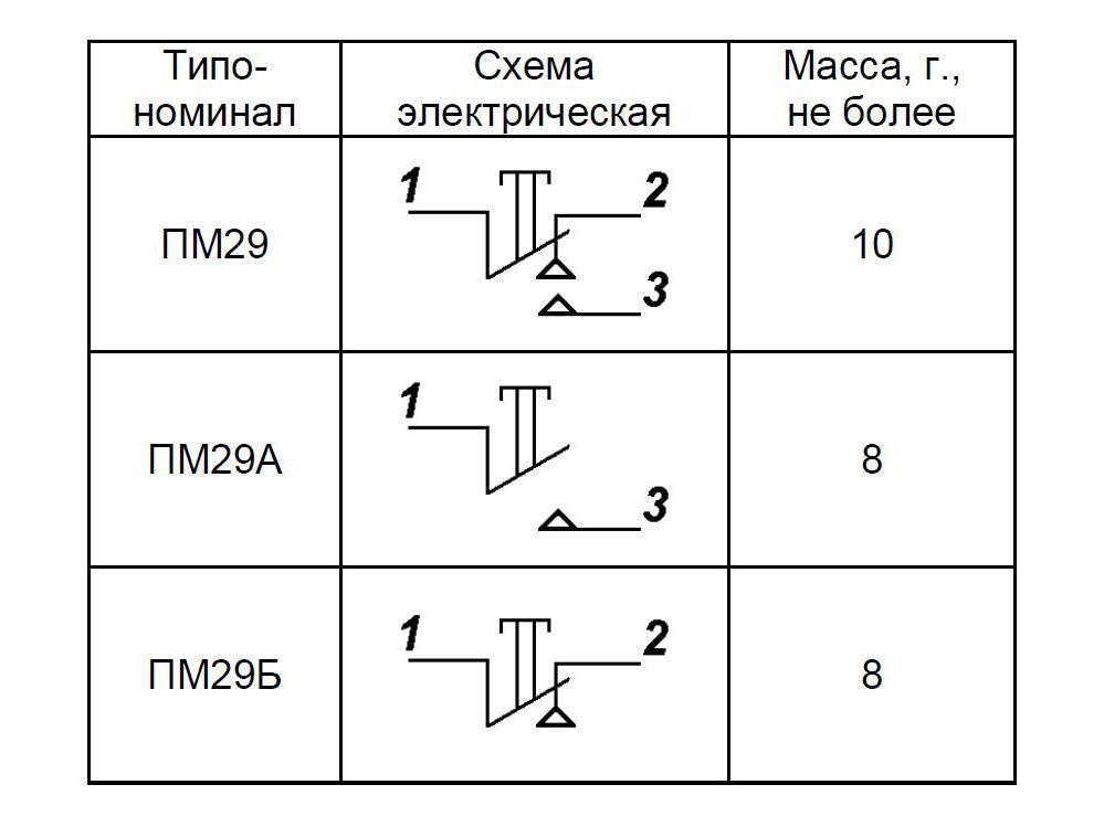 ПМ29 электрические схемы
