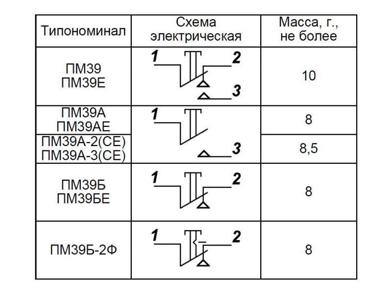 ПМ39 электрические схемы