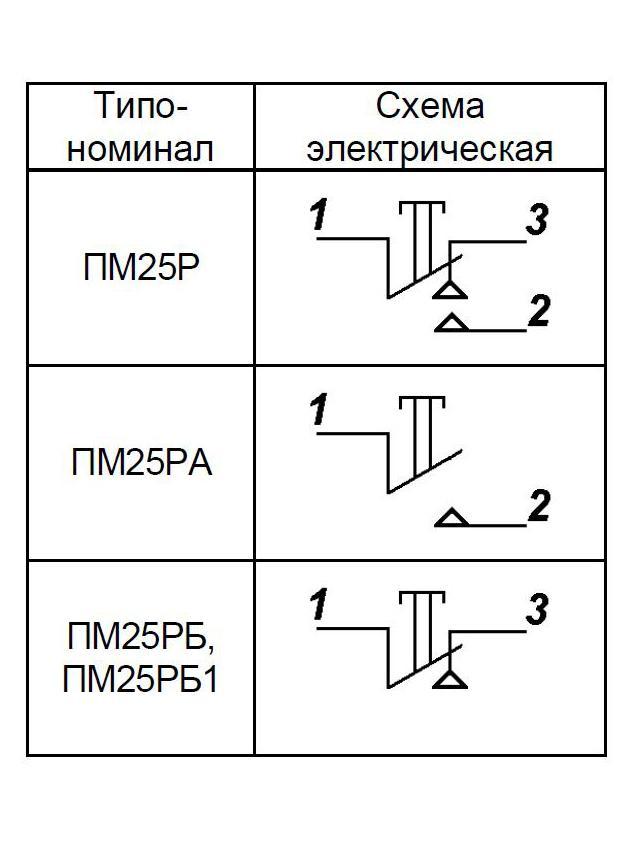ПМ25Р электрические схемы