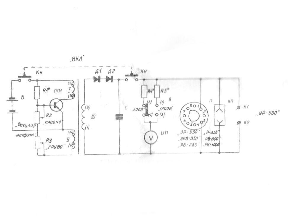 Инструкция испытателя электрооборудования