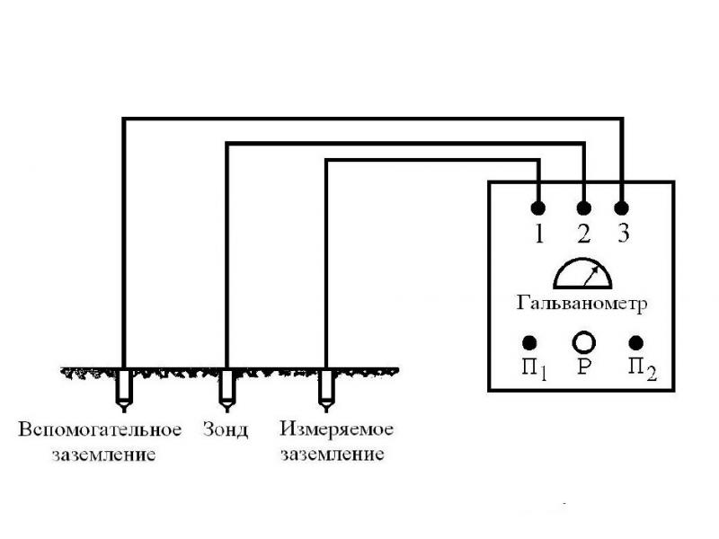 РНИ 1,1 схема подключения