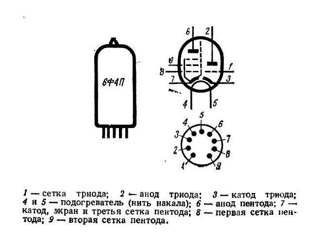 Кожухотрубный испаритель Alfa Laval DM2-276-2 Пушкино