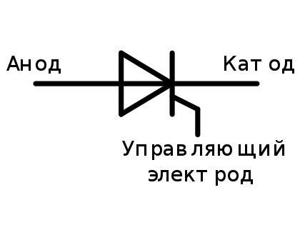 ав металл днепропетровск: