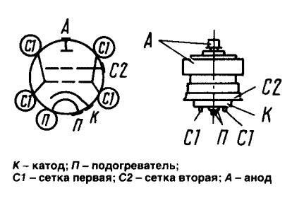 ГУ-84Б схема соединения