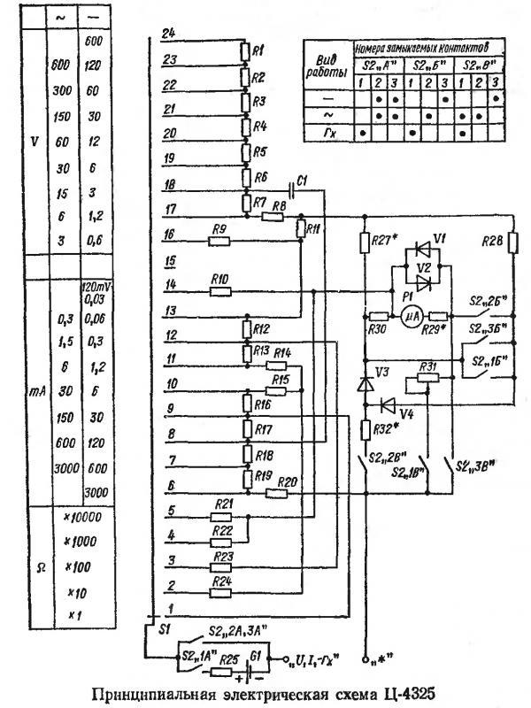 Ц4325 прибор комбинированный