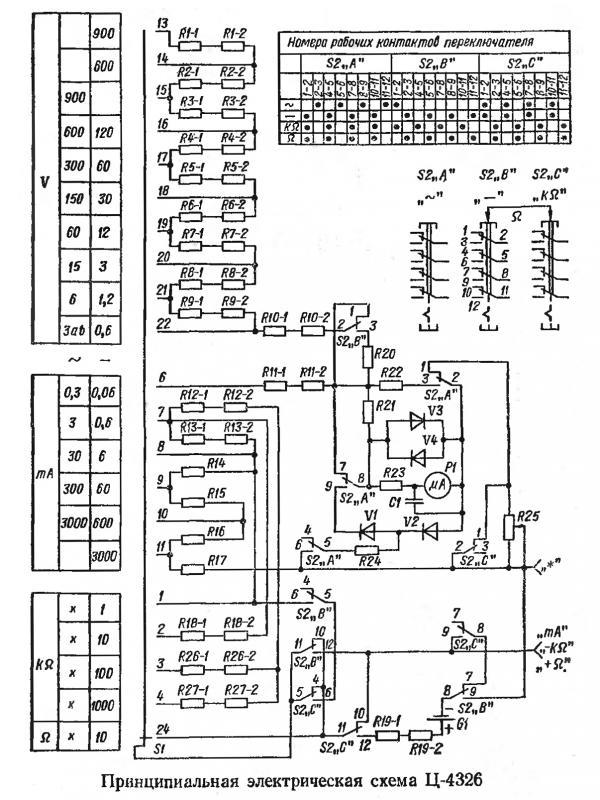 Ц4326 прибор комбинированный