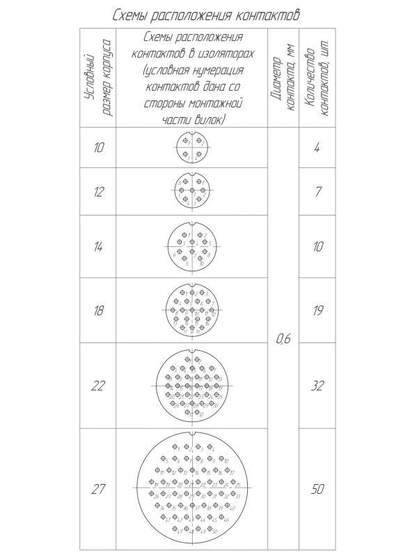 УЗНЦ07 схемы расположения