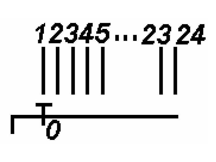 24П4Н1А