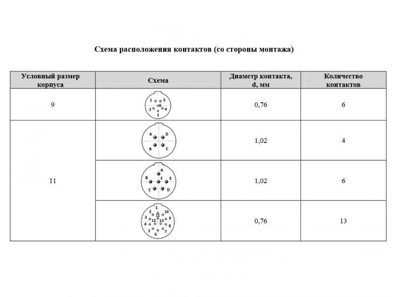 СНЦ157 схема расположения