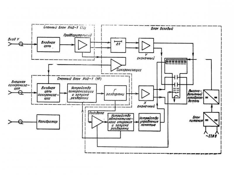 С8-12 структурная схема.