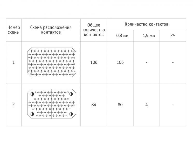 ОНП-ВС-53 схема расположения