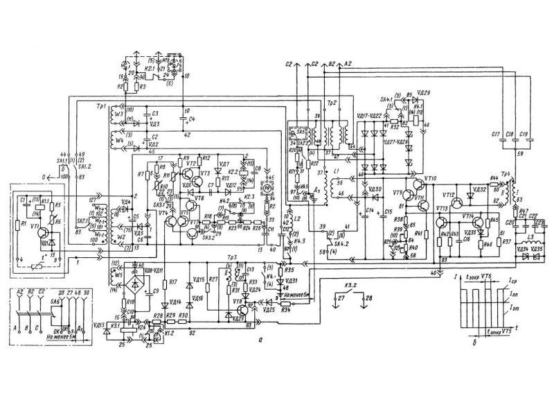 АЗУР-1 аппарат защиты от токов