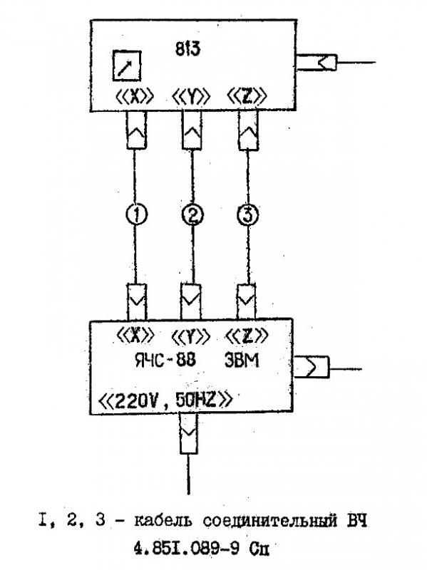 С7-17 осциллограф