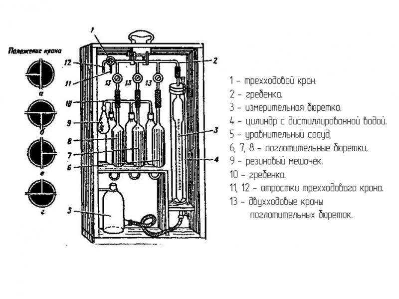 Газоанализатор гхп-3м инструкция