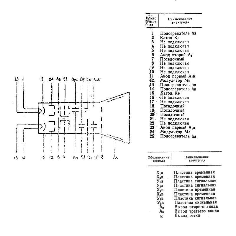 Подогреватель низкого давления ПН 30 в2 Сургут Пластины теплообменника КС 300 Набережные Челны