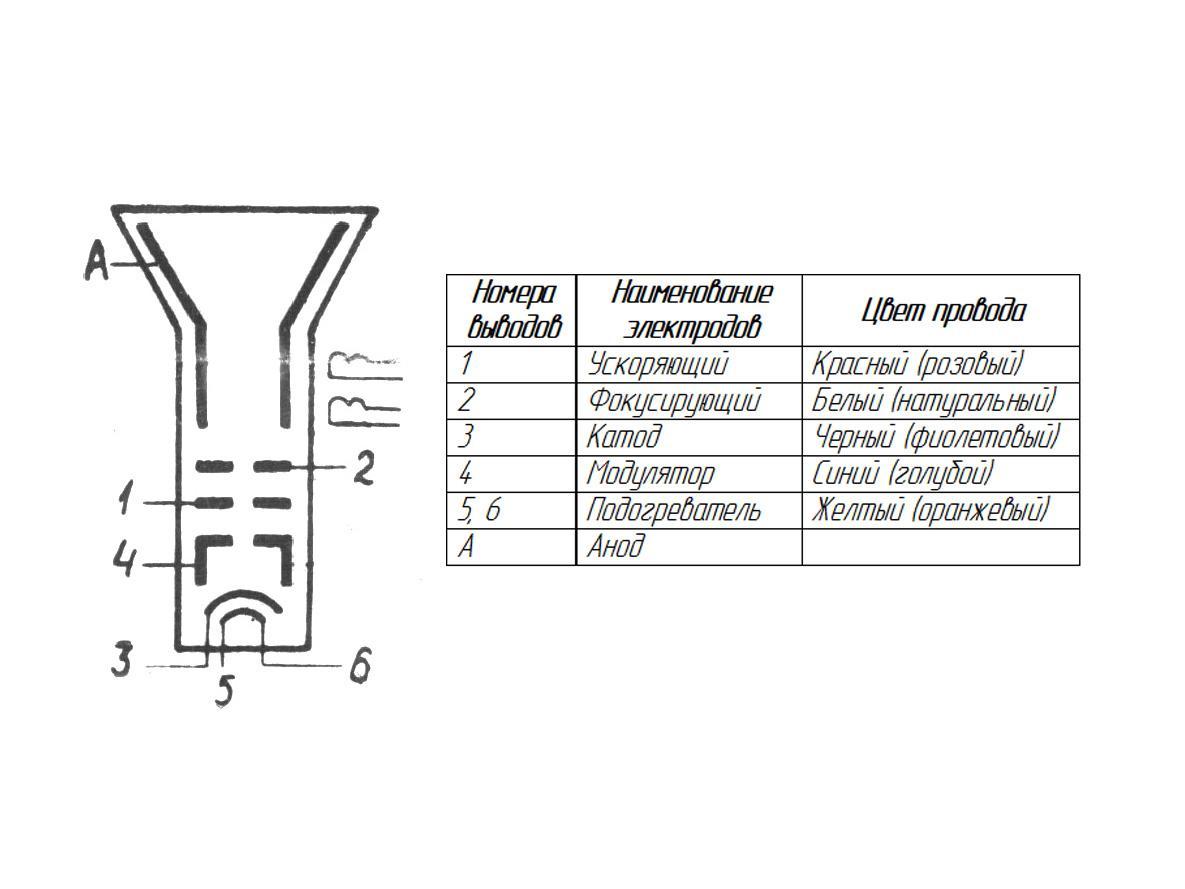 Подогреватель высокого давления ПВ-180-180-33-1 Архангельск ZINCONEX POWDER - Промывка теплообменников Миасс