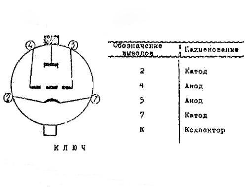 ПМИ-2 электрическая схема.