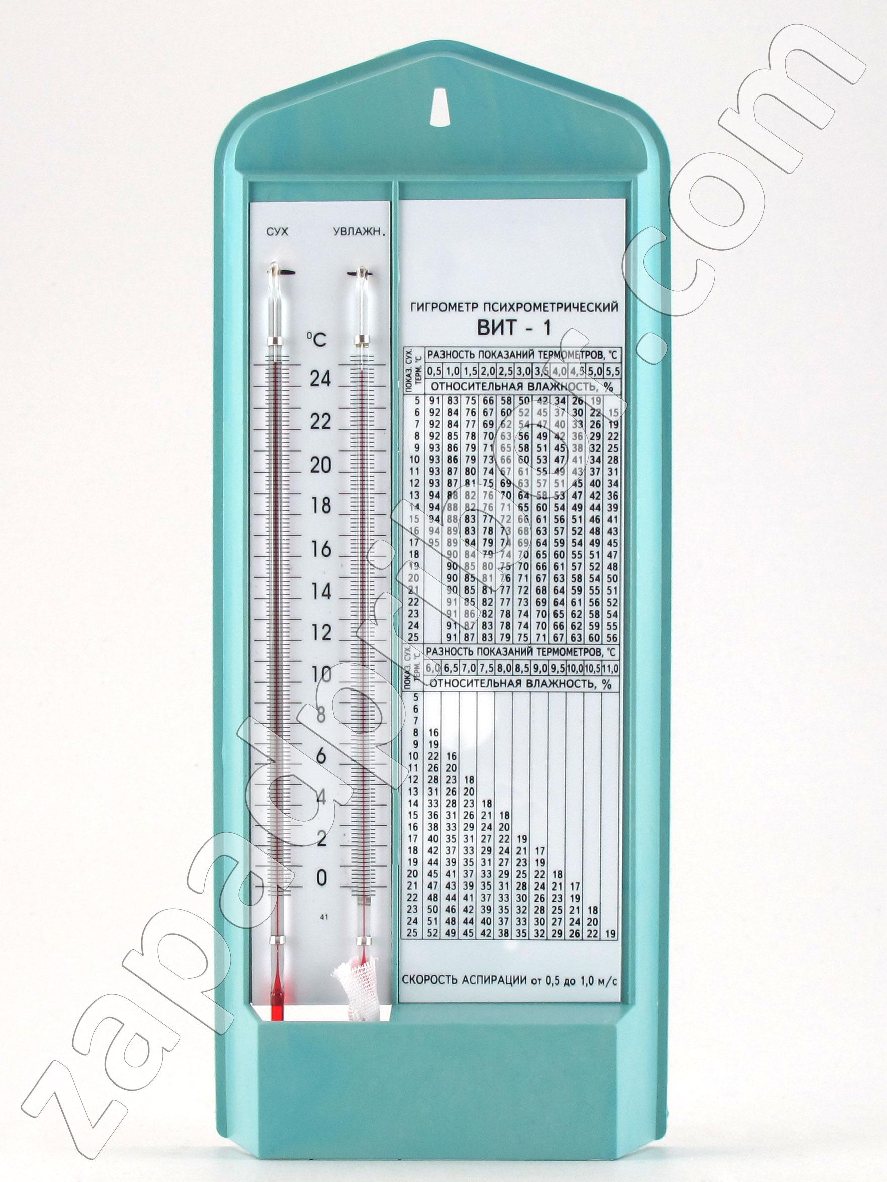 гигрометр вит-1 инструкция видео